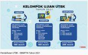 UTBK SBMPTN 2021, Pendaftar Kelompok Ujian Soshum Masih Mendominasi