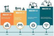 34 Perusahaan Dinilai Telah Menerapkan Industri 4.0
