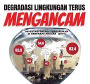 Degradasi Lingkungan Terus Mengancam