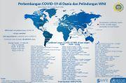 Kasus Baru di India, 4.345 WNI Positif Covid-19 di Luar Negeri