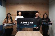 Beramal Lewat Kripto, Zipmex Donasi Rp148 Juta untuk Korban Badai Siklon NTT