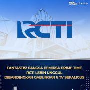 Fantastis! Pangsa Pemirsa Prime Time RCTI Lebih Unggul Dibandingkan Gabungan 6 TV Sekaligus
