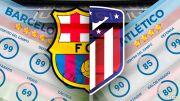Susunan Pemain Barcelona vs Atletico Madrid: Messi-Suarez Starter