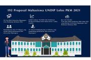 192 Proposal Mahasiswa UNDIP Lolos Seleksi PKM Kemendikbudristek