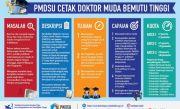 Kabar Gembira, Pendaftaran Beasiswa PMDSU Batch VI akan Dibuka 17 Mei