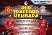 Lima Catatan Menarik Jelang Manchester United vs Liverpool