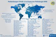 Update, 4.601 WNI Terkonfirmasi Covid-19 di Luar Negeri