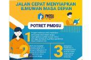 Jangan Terlewat, Pendaftaran Beasiswa PMDSU Dimulai Hari Ini
