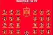 Ramos Dicoret, Begini Skuat Timnas Spanyol di Piala Eropa 2020