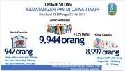 Selesai Karantina, 8.997 PMI Telah Kembali ke Daerah Masing-Masing