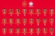 Nomor Skuat Spanyol di Piala Eropa 2020 Diumumkan: Jersey Ramos Tak Tersentuh
