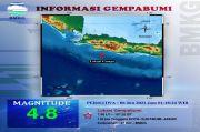 Dalam Semalam Sesar Cimandiri dan Lempeng Eurasia Akibatkan Selatan Jawa Barat Bergetar