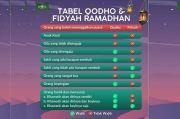 Keutamaan Tawakal Menurut Al-Quran dan Sunah Nabi