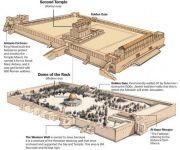 Gali Semua Tanah Palestina, Arkeolog Blak-Blakan Soal Kuil Suci Sulaiman