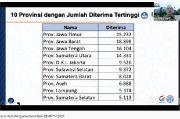 Ini 10 Provinsi yang Jumlah Siswanya Tertinggi Lolos SBMPTN 2021, Jawa Timur Juara