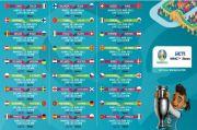Demam Bola, MNCN Berjaya! UEFA EURO 2020 Jadi Program Idola RCTI, iNews & MNCTV