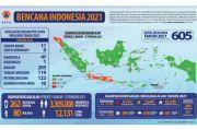 Mitigasi Bencana Dinilai Penting untuk Minimalisir Risiko Kerugian
