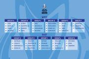 Hasil Undian Kualifikasi Piala Asia U-23 2022: Australia dan China Lawan Timnas Indonesia di Grup G