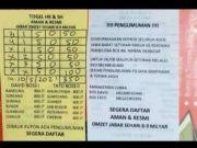 Ekonomi Sulit Karena Pandemi, Judi Togel Diduga Kembali Marak di Bandung