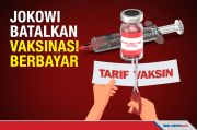Presiden Joko Widodo Resmi Batalkan Vaksinasi Berbayar