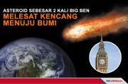 Asteroid Sebesar 2 Kali Big Ben Melesat Kencang Menuju Bumi