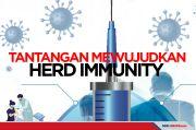 Mempercepat Vaksinasi Demi Terwujudnya Herd Immunity
