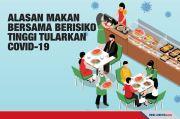 Alasan Makan Bersama Berisiko Tinggi Menularkan Covid-19