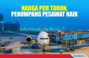 Harga Tes PCR Turun, Jumlah Penumpang Pesawat Naik