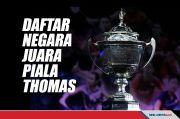 Daftar Negara Juara Piala Thomas, Indonesia Tim Tersukses!