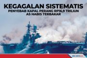 Kegagalan Sistematis, Penyebab Habis Terbakarnya USS Bonhomme