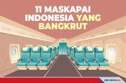 Ini 11 Maskapai RI yang Bangkrut, Garuda di Ujung Tanduk