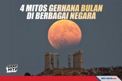 Mitos-Mitos Gerhana Bulan dari Berbagai Negara di Dunia