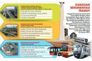 Tahun Ini DKI Bangun Kawasan TOD, Hunian Selangkah di Stasiun MRT