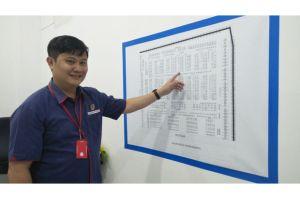 1.404 Pedagang Pasar Tagog Padalarang Direlokasi Awal November
