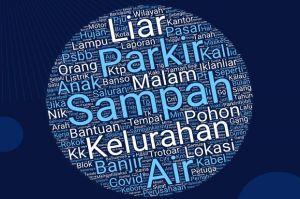 Ini Lima Permasalahan di Jakarta yang Paling Banyak Dilaporkan Warga melalui CRM