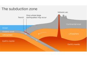Mengenal Lebih dalam Ring of Fire, Pemicu Gempa Bumi di Indonesia