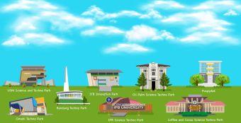 Science Techno Park Pusat Kolaborasi Inovasi
