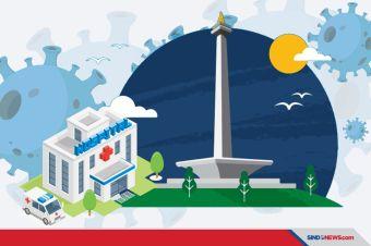 Jakarta Sediakan 13 RSUD untuk Penanganan Pasien Covid-19