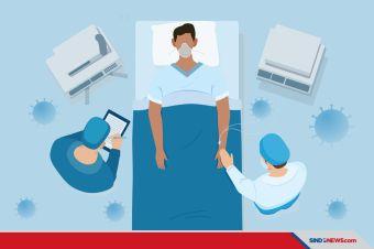 Kian Mengkhawatirkan Kasus Positif Corona, Rumah Sakit di Ambang Kolaps