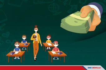 Subsidi Gaji untuk 2,4 Juta Guru Honorer Disalurkan Bulan Ini