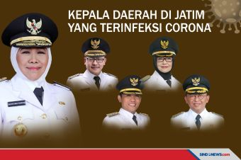9 Kepala Daerah di Jawa Timur Terinfeksi COVID-19
