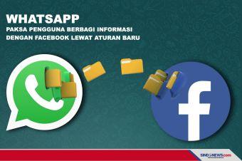 WhatsApp Paksa Pengguna Berbagi Informasi dengan Facebook