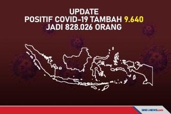 Update Positif Covid-19 Tambah 9.640 Jadi 828.026 Orang