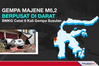 Gempa Majene Berpusat di Darat, BMKG Catat 6 Kali Gempa Susulan
