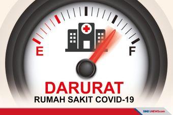 Pasien Covid-19 Melonjak, Pemerintah Harus Tambah RS Darurat