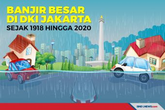 Riwayat Banjir Besar di DKI Jakarta Sejak 1918 Hingga 2020