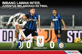 Leg II Berakhir 0-0, Juve Lolos ke Final Coppa Italia Musim Ini