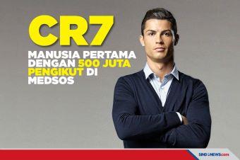 Ronaldo Jadi Manusia Pertama dengan 500 Juta Pengikut di Medsos