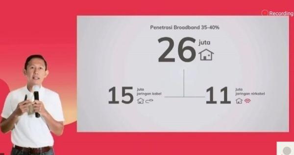 Jaringan Selalu Stabil, Telkomsel Orbit Dukung Rumah Serba-Digital
