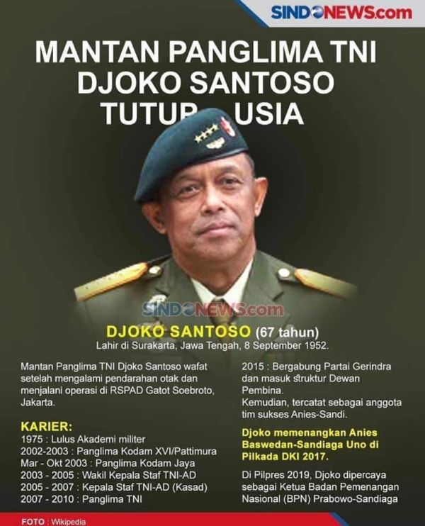 Not just Gatot Nurmantyo, this is a list of former TNI commanders who were awarded the Mahaputera Star